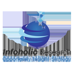 infoholicresearch